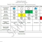 Behavior sheet&reminder