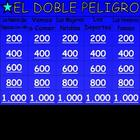 Best Jeopardy Game in Spanish Ever! (El Peligro)