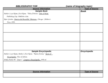 Bibliography - Citing Resources Organizer