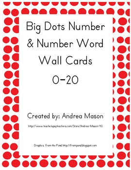 Big Dot Number Wall Card Posters