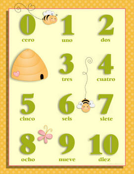 Bilingual Number Posters for Spring (0 - 10)