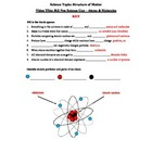 Bill Nye - Atoms and Molecules. Video worksheet: Fun + Knowledge!