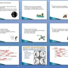 Biology Chapter 1 Powerpoint