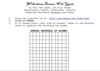 Biome Research--Web-Based Worksheet and Review PPT