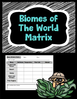 Biomes Attribute Matrix - Characteristics