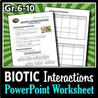 Biotic Interactions - PowerPoint Worksheet