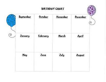 Birthday Grid