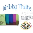 Birthday Timeline-chronology