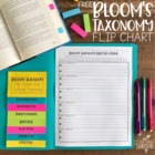 Bloom&#039;s Taxonomy Flip Chart {Freebie}!