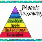 Bloom's Taxonomy Posters - Turquoise Dots Theme