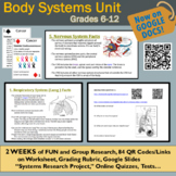 Body Systems Unit: Get Maximum Student Engagement With Thi