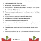 Book Report Rubric Elementary School