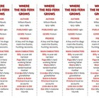 Bookmarks Plus: Where the Red Fern Grows edition--Handy!