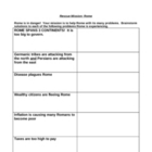 Brainstorm ways to save the Roman Empire Worksheet