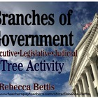Branches of Government Tree Activity