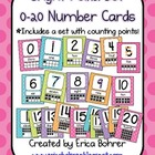 Bright Polka Dot Number Signs