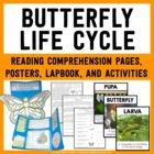 Butterfly Life Cycle - Unit Activities