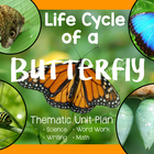Butterfly Life Cycle Unit Plan