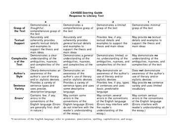 CAHSEE LIterary Response Writing Rubric (student friendly