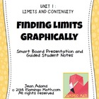 CALCULUS LIMITS UNIT LESSON 1: Finding Limits Graphically