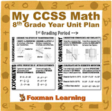 CCSS Math 8th Grade Curriculum Plan