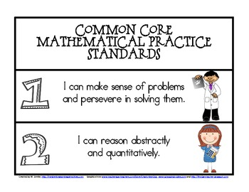 CCSS Mathematical Practice Standards {Free Posters}