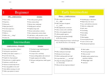 CELDT Descriptor Cards