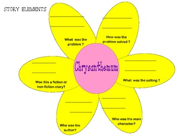 CHRYSANTHEMUM fun literacy and math activities
