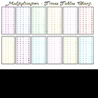 &quot;CLASSROOM DISPLAYS&quot; Multiplication - Times Table Chart!!