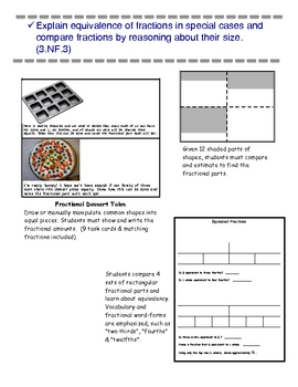 COMMON CORE: Number & Operations with FRACTIONS (3rd Grade)