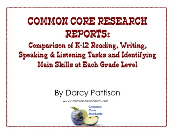 COMMON CORE RESEARCH: Comparison of Reading, Writing, Spea