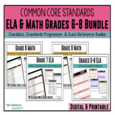 Common Core Documentation Checklists for ELA and Mathemati