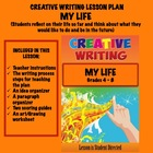 CREATIVE WRITING LESSON PLAN #12     My Life