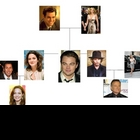 Caleb Family Tree