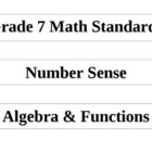 California Math Standards Grade 7
