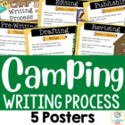 Camping Themed Writing Process Posters
