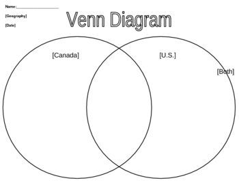 Canada/United States Venn Diagram