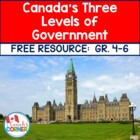 Canada's Three Levels of Government Freebie!