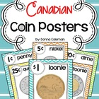 Canadian Money - Coin Posters & Bookmarks