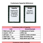 Capacity and Mass Worksheet (Standard and Metric)