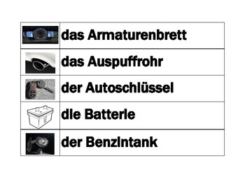 Car parts in German word wall
