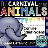 Carnival of the Animals- Camille Saint-Saëns: A Guided Lis