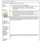 Cask of Amontillado Connotation + Denotation Worksheet