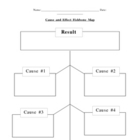Cause and Effect Fishbone Map Graphic Organizer