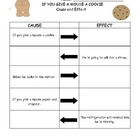 Cause and Effect Graphic Organizer: If You Give a Mouse a Cookie