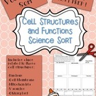 Cell Structures and Functions Vocabulary Sort