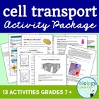 Cell Transport Activity Package (passive/active transport