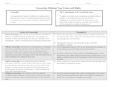 Censorship Activity and Discussion Guide