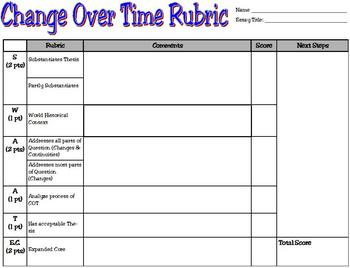Change Over Time Rubric for AP World