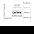 Character Analysis for Studying Gulliver from Gulliver's Travels